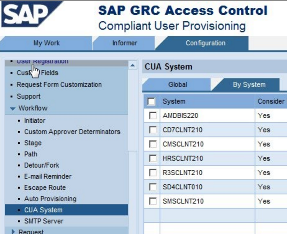 SAP GRC Vulnerability discovered by ESNC